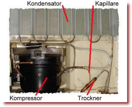 Kühlschrank Aufbau Funktionsweise : Funktion kühlschrank kühlgerät kältekreislauf